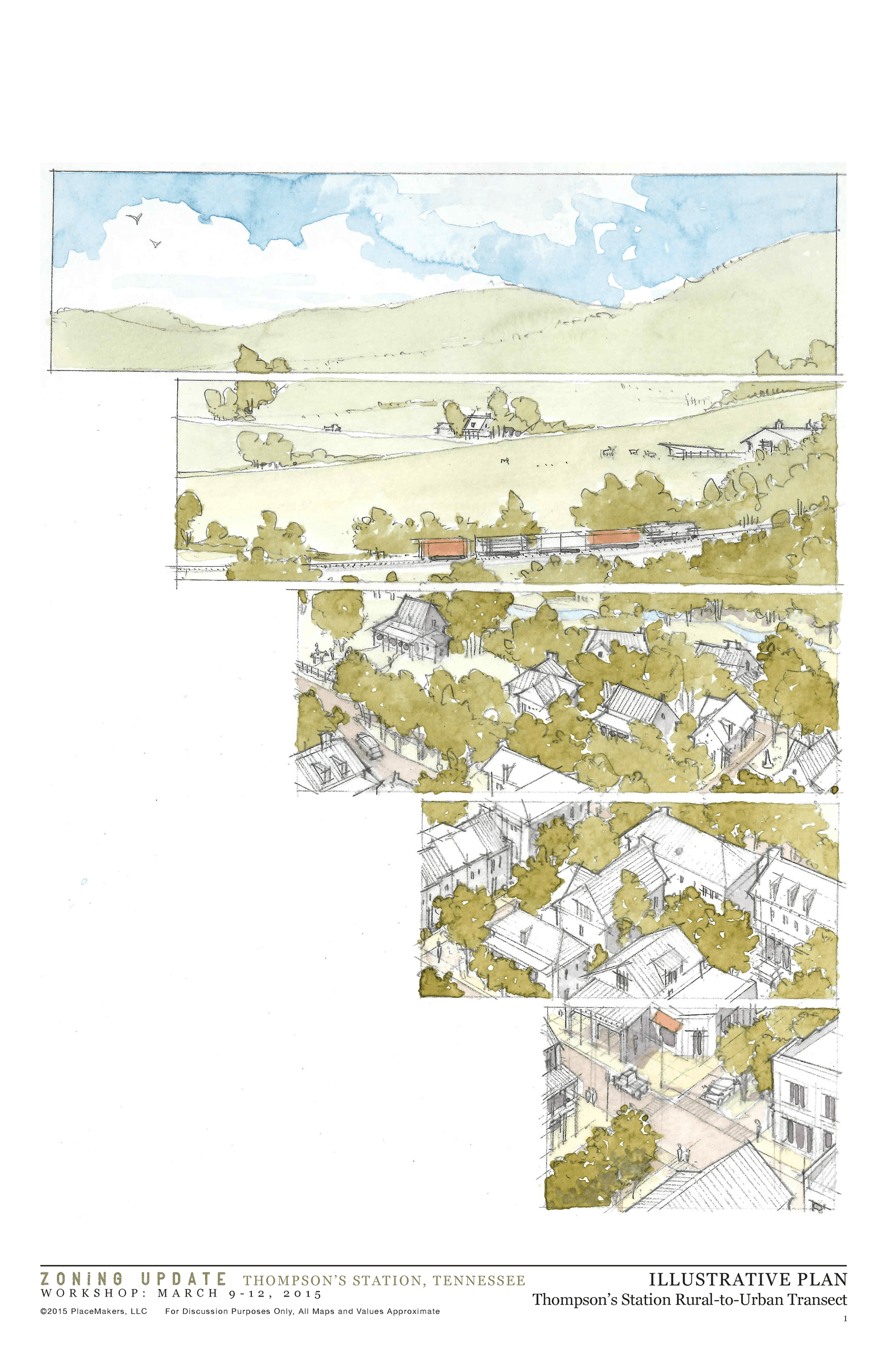 Illustration_Rural to Urban Zones