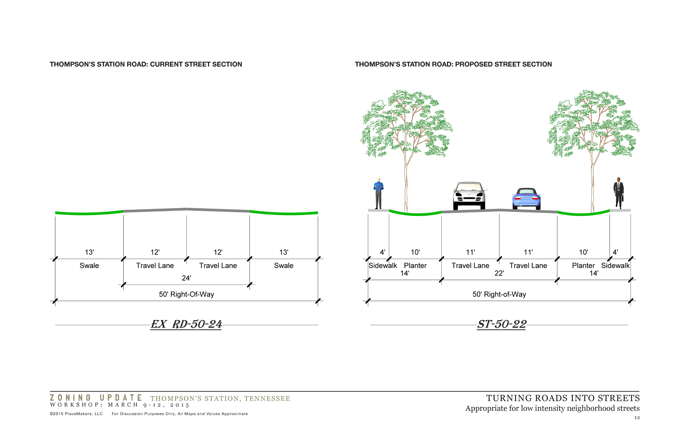Right of Way Profile Drawing